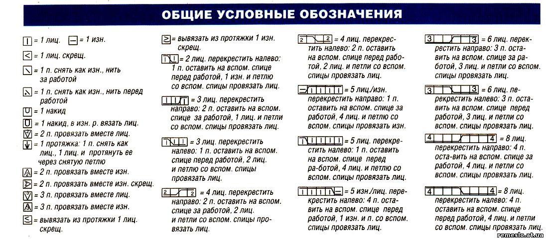 Обозначение всех знаков при вязании спицами